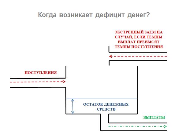 ошибка 1-2- plotli.ru