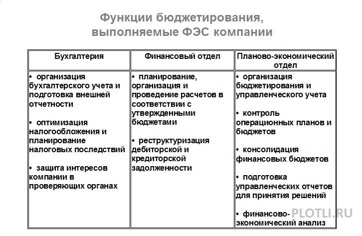 ошибка 2- plotli.ru