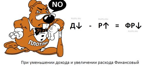 plotli.ru-9формул-2