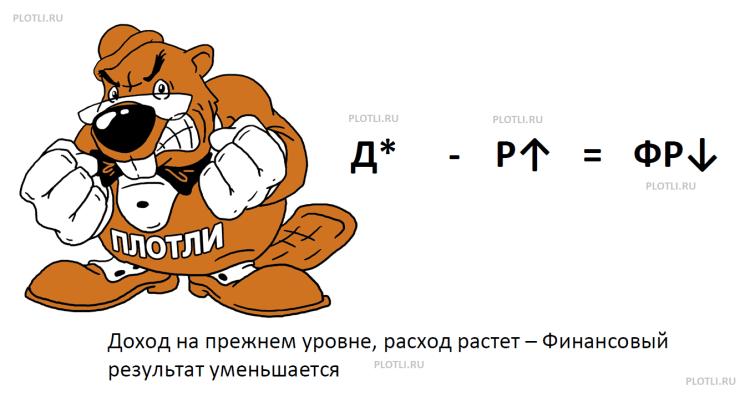 plotli.ru-9формул-3