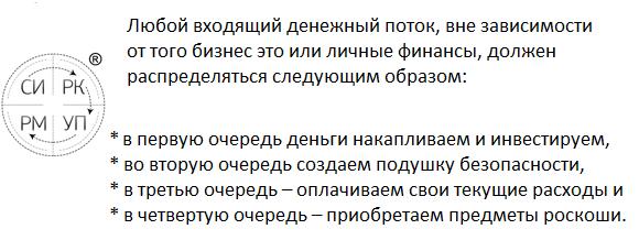 система ПЛОТЛИ - АВТОРСКАЯ