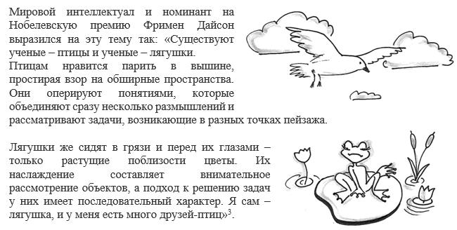 Секреты управления финансовыми потоками. Л. Плотницкая