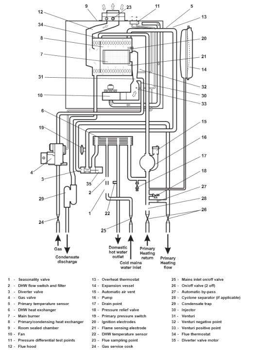 pipe diagram for combi boiler
