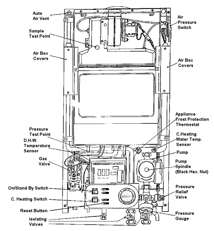 Totaline Wiring Diagram besides Hunter Thermostat Wiring Diagram 44377 in addition The Ignition Wiring Diagram For Evinrude 55hp Model 55875s in addition Luxpro Thermostat Wiring Diagram likewise Toyota Camry Ignition System Wiring And Circuit. on lux 1500 wiring diagram