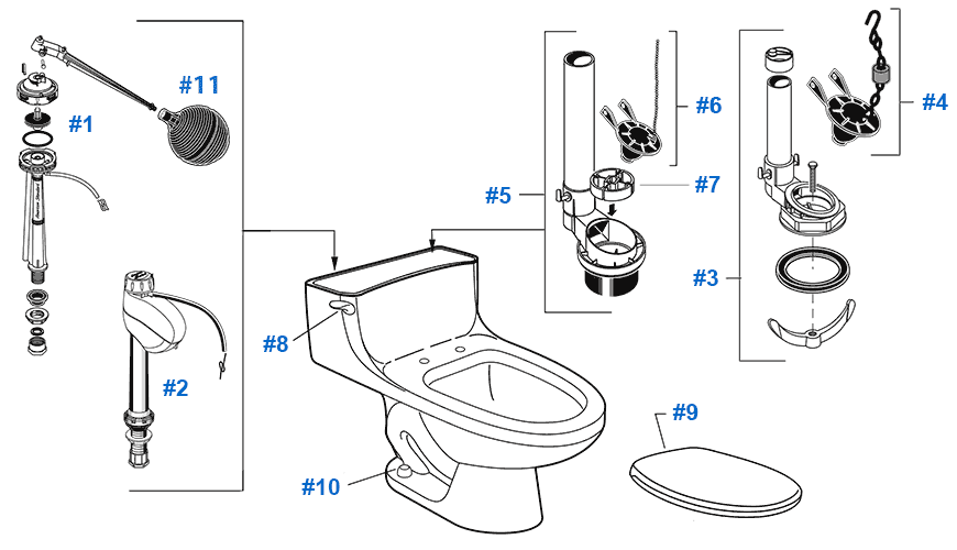 parts inside toilet tank. parts to toilet tank inside tankhow a works in asurprising photos best idea  home design American Standard Toilet Parts Repair Kits Toilets Wall Mounted