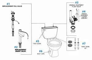 American Standard Toilet Repair Parts for Hydra Series Toilets