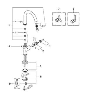 Parts for Grohe Atrio Series Designer Kitchen & Bathroom Fixtures