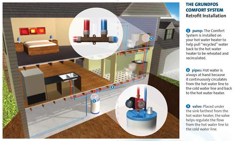 grundfos comfort system installation diagram?resize\=665%2C399\&ssl\=1 grundfos cu 200 wiring diagram johnson controls wiring diagram grundfos cu 351 wiring diagram at panicattacktreatment.co