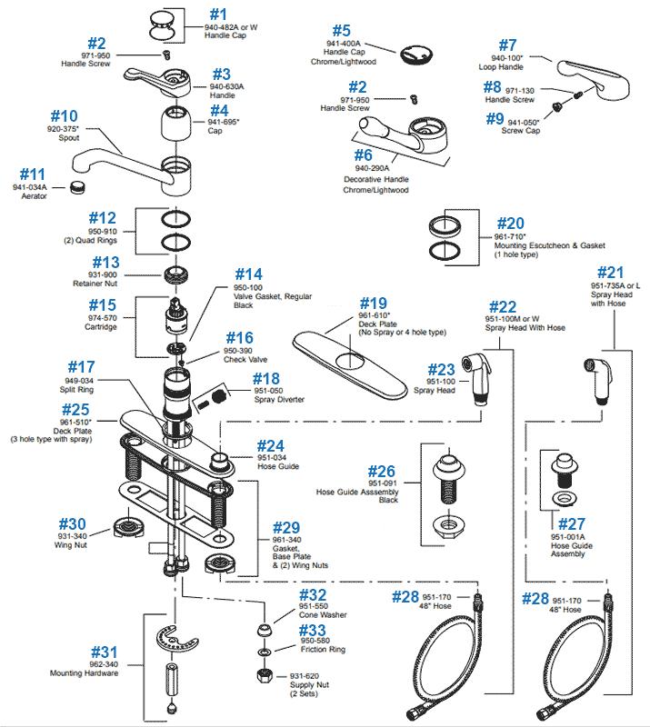 control kitchen faucet repair parts