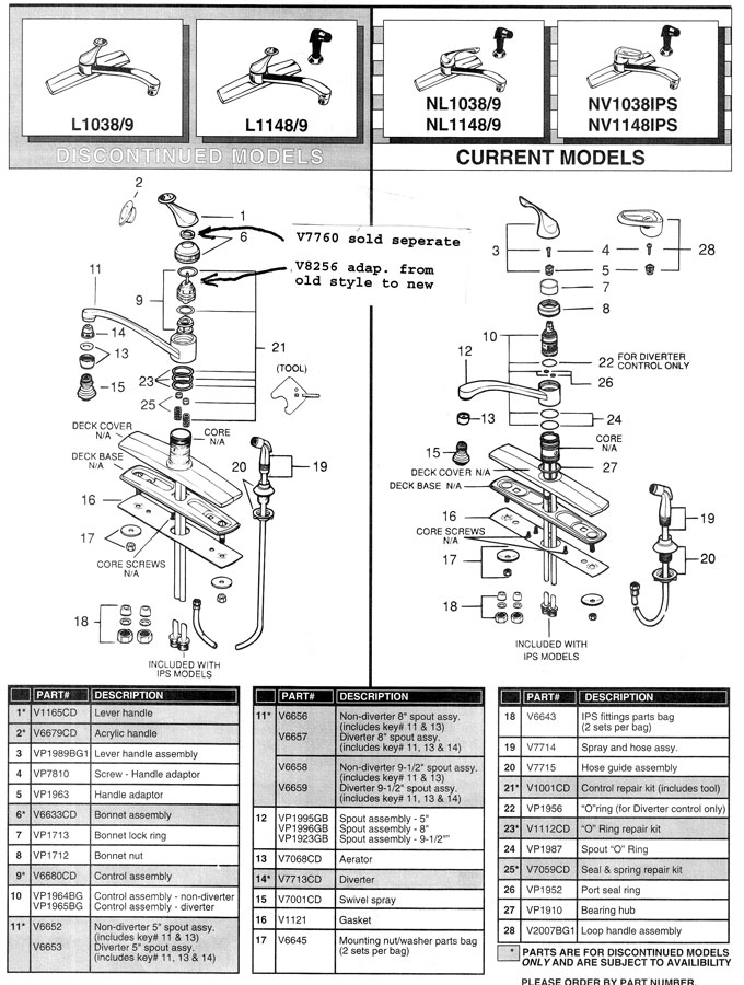 Commercial Kitchen Sink Faucet Parts | www.allaboutyouth.net