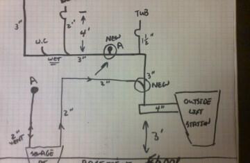 basement sewage pump venting diagrams basic electronics wiring diagram