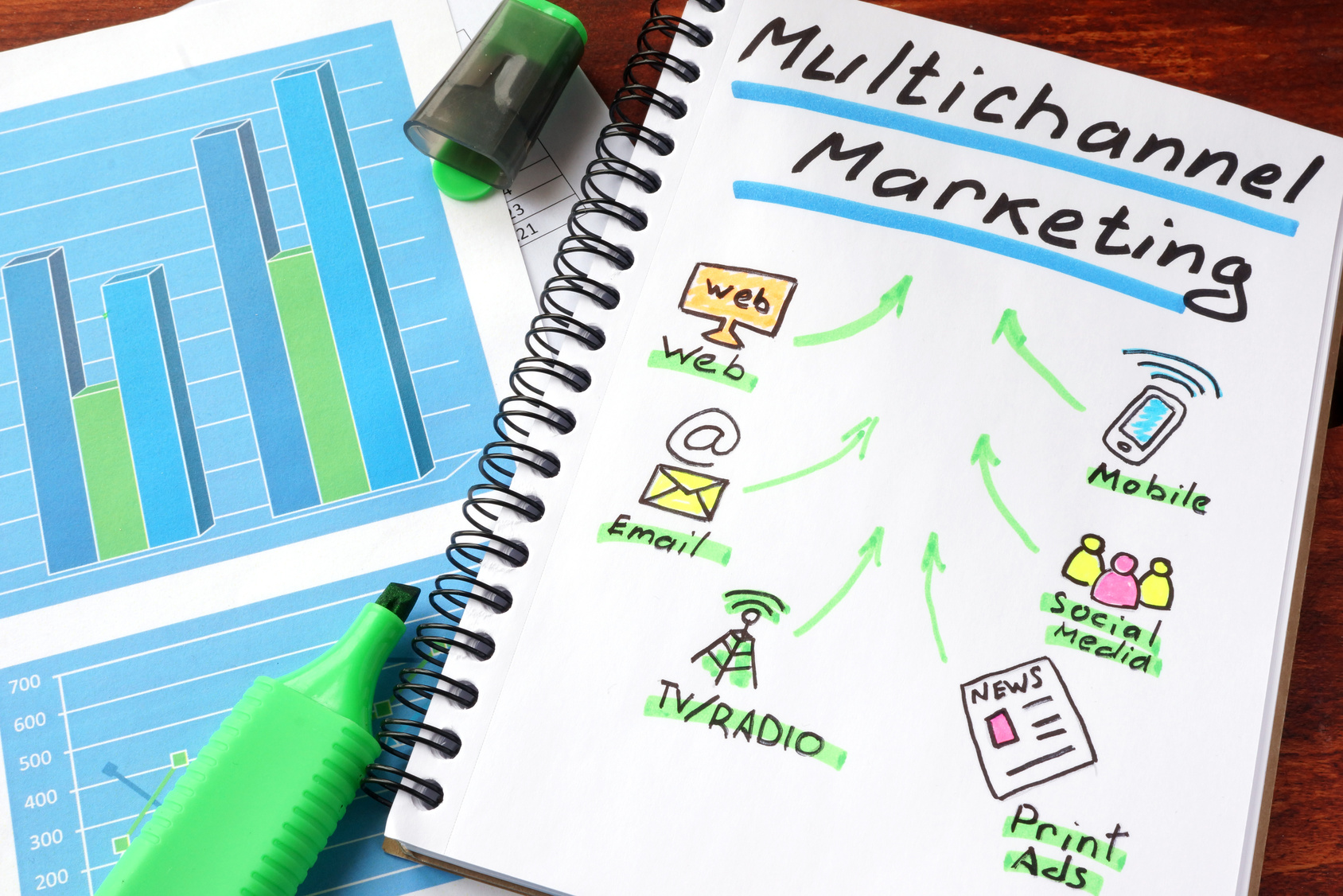 Multi channel marketing written in a notebook and marker.
