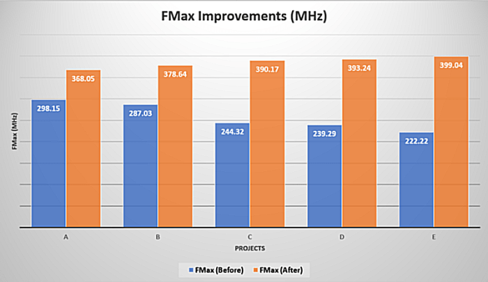 FMax_improvements-1-concentrate