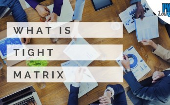 tight matrix - What is Tight Matrix?