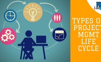 types of project mgmt life cycle - Types of Project Management Life Cycle