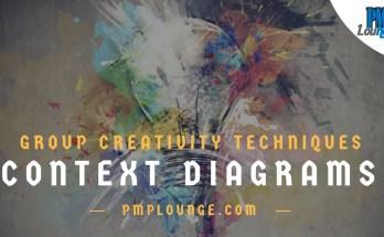 context diagrams - Context Diagrams - Group Creativity Techniques