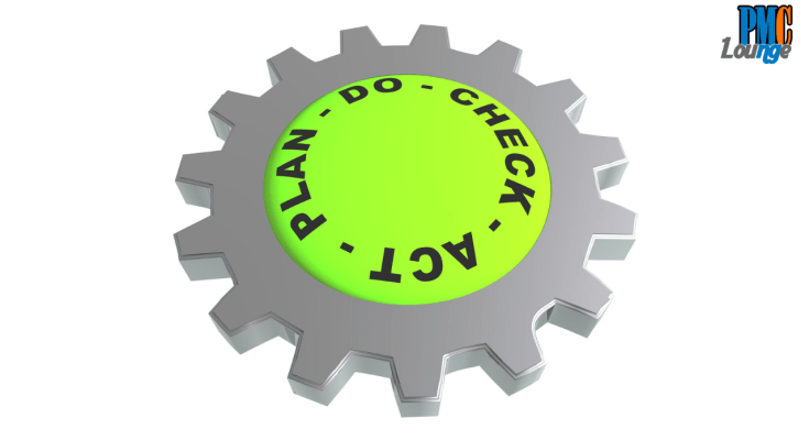 pmclounge youtube - Plan-Do-Check-Act (PDCA Cycle)