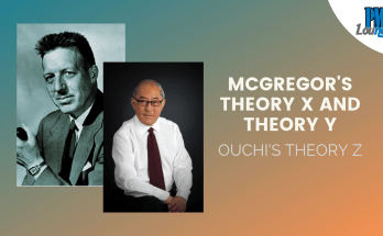mcgregors theory x and theory y ouchis theory z - McGregor's Theory X and Theory Y | Ouchi's Theory Z
