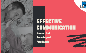 aspects of effective communication nonverbal communication paralingual communication feedback active listening - Aspects of Effective Communication