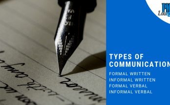 types of communication - Types of Communication