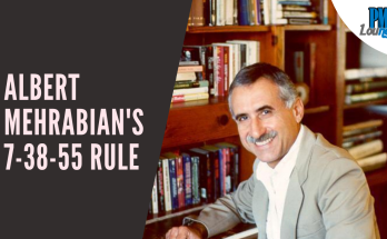 albert mehrabians 7 38 55 rule - Albert Mehrabian's 7-38-55 Rule