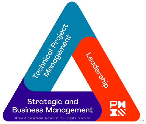 pmi talent triangle - Three aspects of a Project Manager's Role