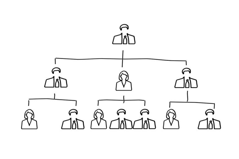 roles y responsabilidades ISO 37001