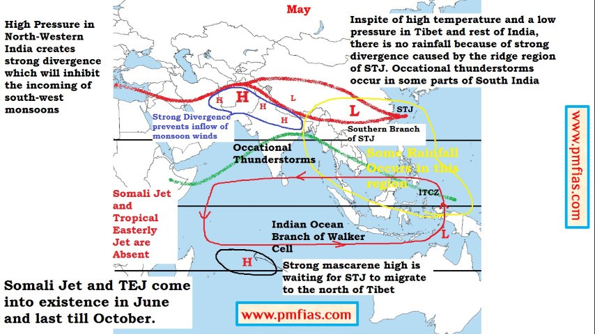 Indian Monsoons - may