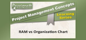 Responsibility Assignment Matrix (RAM) vs Organization Chart