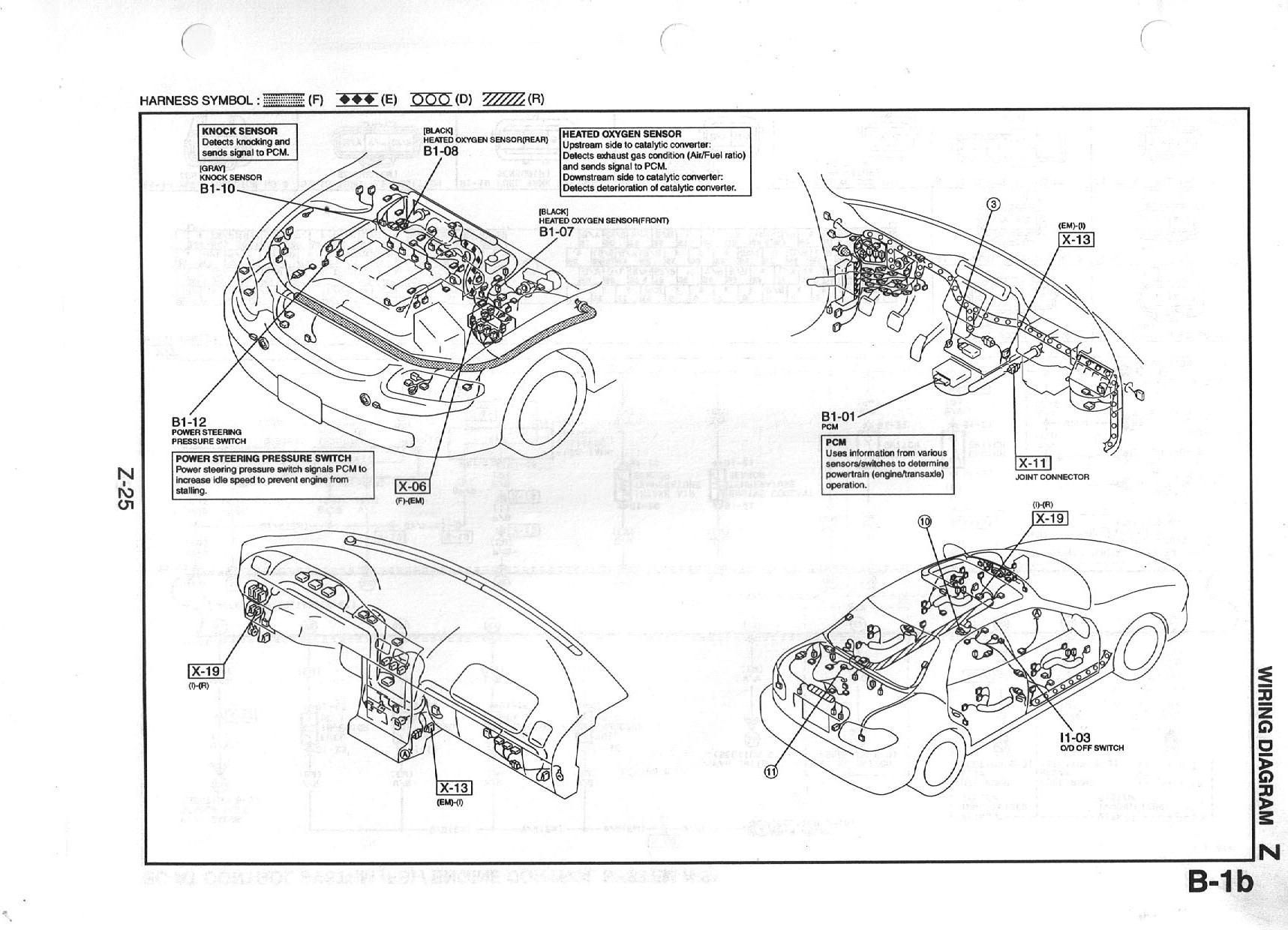 Pmx626fo Us Mazda 626 Amp Mx 6 Work Shop Manuals Scans