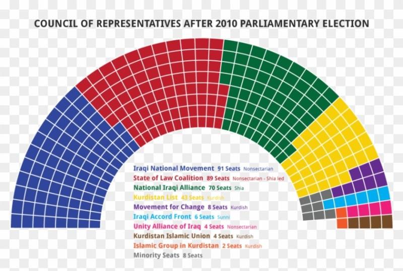 Congress Makeup 2019 Hd Png