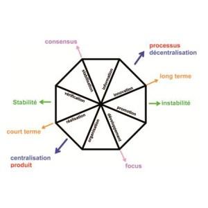 Léonardo 3-4-5 bases scientifiques 3