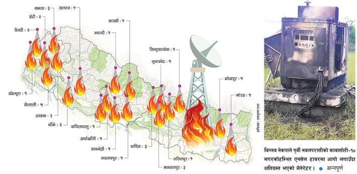 एनसेलका ३५ टावरमा आगजनी