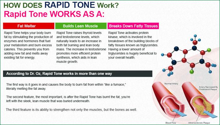 Rapid Tone Diet Pills