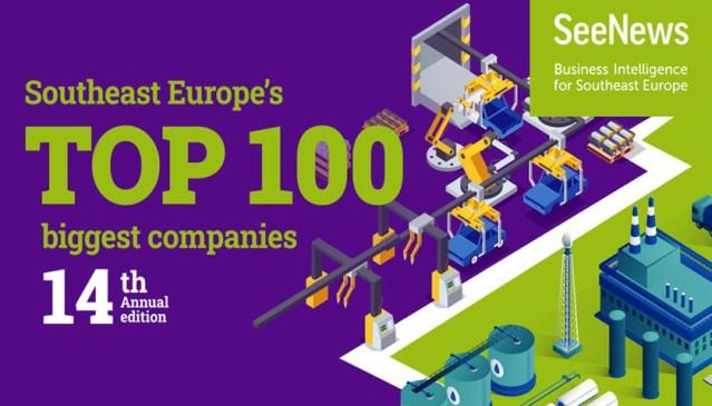 HBIS Group među 100 najvećih kompanija u jugoistočnoj Evropi