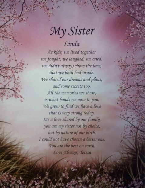 Birthday Sister My Wishes Deceased