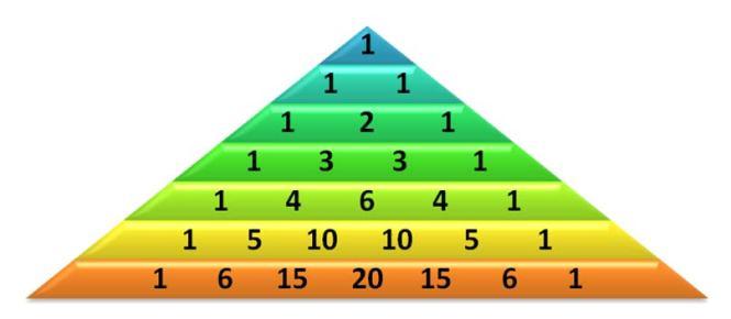 Paul Hartal - Pascal Triangle