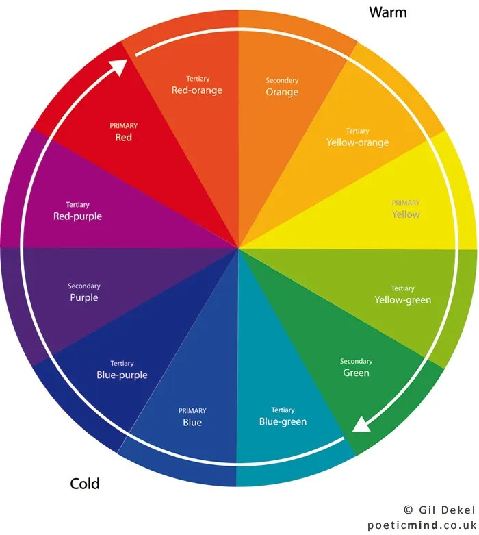 The Colour Wheel (© Gil Dekel)