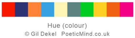 Diagram of hues