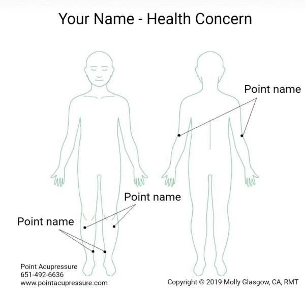 Custom Self-Care Bodymap