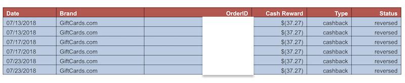 Yazing gift card order reversed