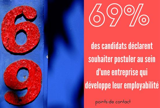 Chiffre-clé--Expérience-Collaborateur---Severine-LOUREIRO