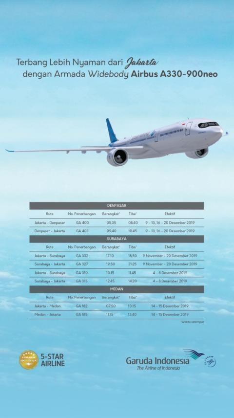 Rute Airbus A330 900neo Garuda Indonesia Denpasar Surabaya Medan