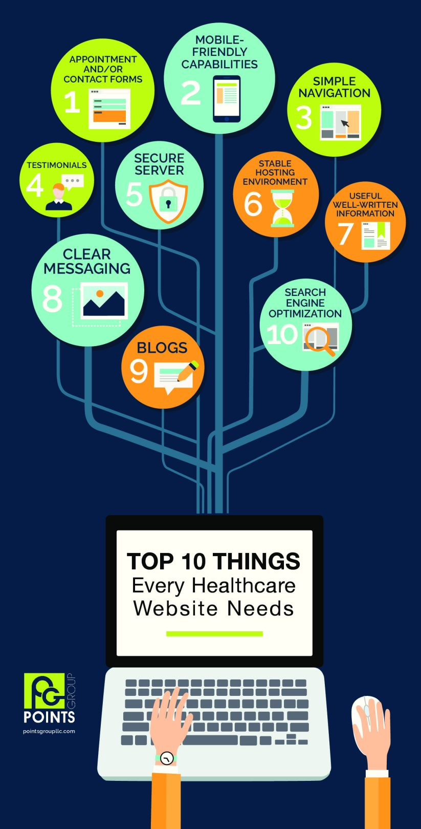 17-01-05_10_things_blog_infographic