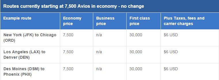 Avios 7500