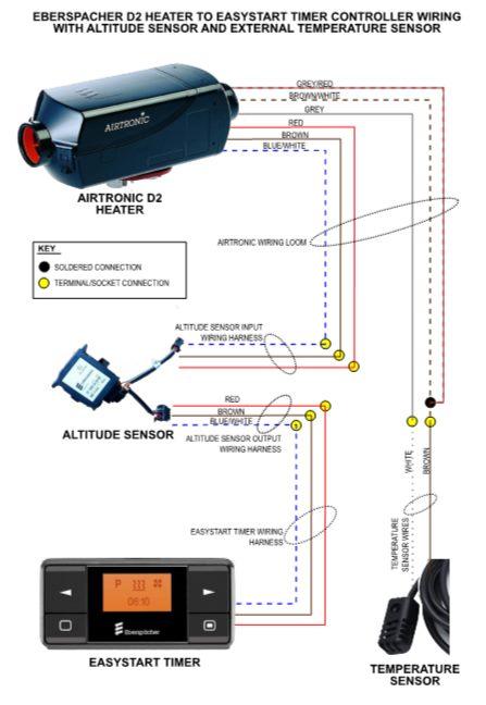 Heater wiring Diagram Sprinter Van Camper Conversion   Points Unknown