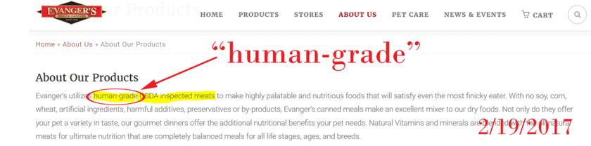 Human-grade-claim