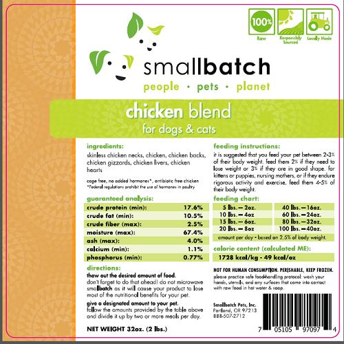 smallbatch cat dog food recall