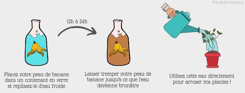 astuces zero dechet banane