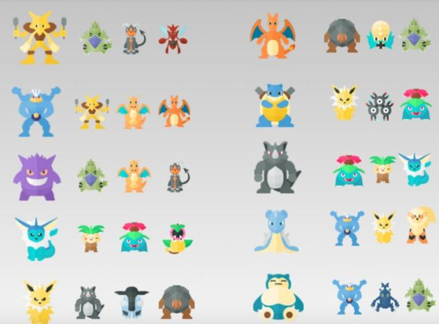 Some of the tier 3 and 4 raid bosses you can encounter currently in 'Pokémon Go,' with the counters used against them.